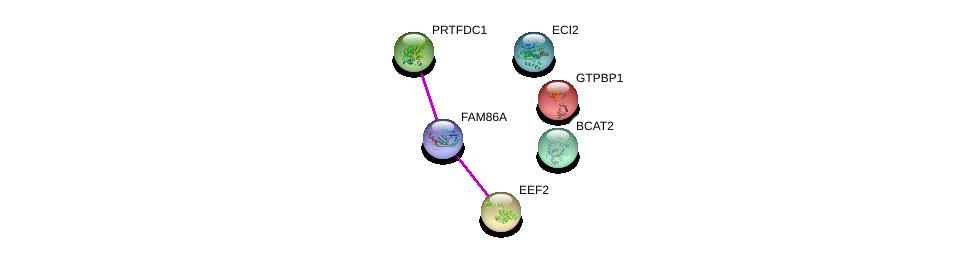 http://string-db.org/version_10/api/image/networkList?limit=0&targetmode=proteins&caller_identity=gene_cards&network_flavor=evidence&identifiers=9606.ENSP00000398502%0d%0a9606.ENSP00000307940%0d%0a9606.ENSP00000322991%0d%0a9606.ENSP00000369461%0d%0a9606.ENSP00000318602%0d%0a9606.ENSP00000216044%0d%0a