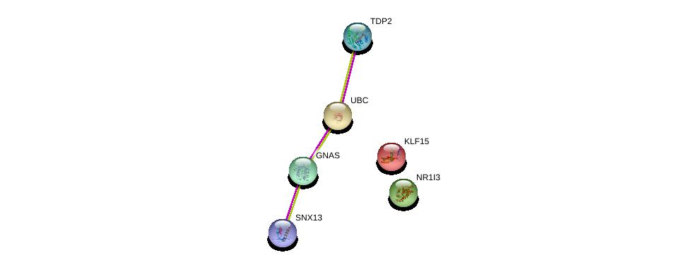 http://string-db.org/version_10/api/image/networkList?limit=0&targetmode=proteins&caller_identity=gene_cards&network_flavor=evidence&identifiers=9606.ENSP00000398789%0d%0a9606.ENSP00000360141%0d%0a9606.ENSP00000344818%0d%0a9606.ENSP00000296233%0d%0a9606.ENSP00000367440%0d%0a9606.ENSP00000356958%0d%0a