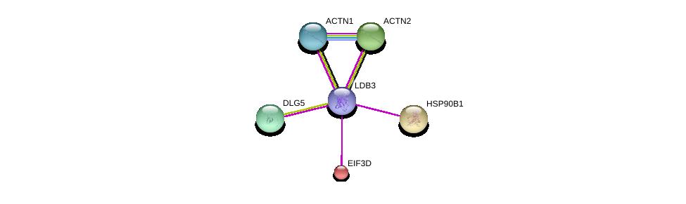 http://string-db.org/version_10/api/image/networkList?limit=0&targetmode=proteins&caller_identity=gene_cards&network_flavor=evidence&identifiers=9606.ENSP00000401437%0d%0a9606.ENSP00000355537%0d%0a9606.ENSP00000377941%0d%0a9606.ENSP00000216190%0d%0a9606.ENSP00000299767%0d%0a9606.ENSP00000361467%0d%0a