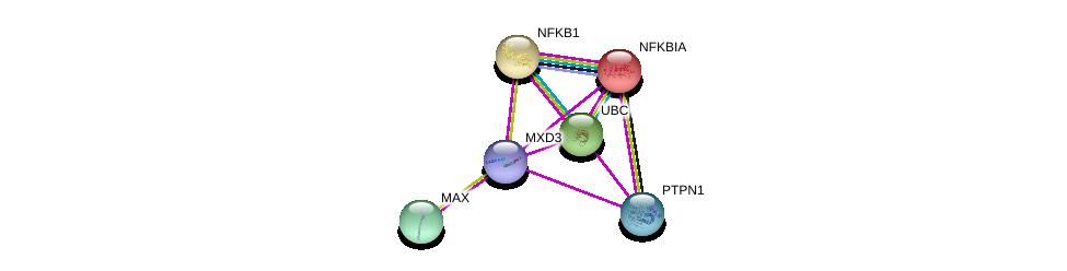 http://string-db.org/version_10/api/image/networkList?limit=0&targetmode=proteins&caller_identity=gene_cards&network_flavor=evidence&identifiers=9606.ENSP00000401867%0d%0a9606.ENSP00000351490%0d%0a9606.ENSP00000344818%0d%0a9606.ENSP00000226574%0d%0a9606.ENSP00000216797%0d%0a9606.ENSP00000360683%0d%0a