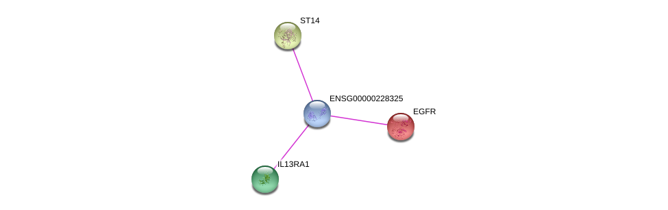 http://string-db.org/version_10/api/image/networkList?limit=0&targetmode=proteins&caller_identity=gene_cards&network_flavor=evidence&identifiers=9606.ENSP00000402914%0d%0a9606.ENSP00000275493%0d%0a9606.ENSP00000278742%0d%0a9606.ENSP00000360730%0d%0a