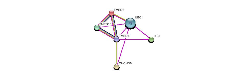 http://string-db.org/version_10/api/image/networkList?limit=0&targetmode=proteins&caller_identity=gene_cards&network_flavor=evidence&identifiers=9606.ENSP00000404042%0d%0a9606.ENSP00000262225%0d%0a9606.ENSP00000344818%0d%0a9606.ENSP00000303145%0d%0a9606.ENSP00000290913%0d%0a9606.ENSP00000299157%0d%0a