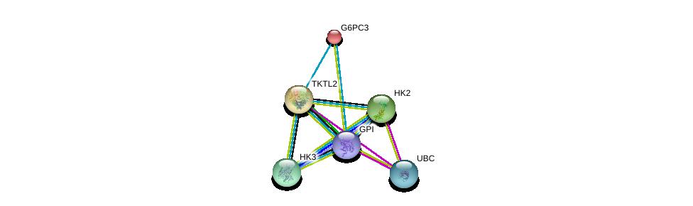 http://string-db.org/version_10/api/image/networkList?limit=0&targetmode=proteins&caller_identity=gene_cards&network_flavor=evidence&identifiers=9606.ENSP00000405573%0d%0a9606.ENSP00000344818%0d%0a9606.ENSP00000269097%0d%0a9606.ENSP00000280605%0d%0a9606.ENSP00000290573%0d%0a9606.ENSP00000292432%0d%0a