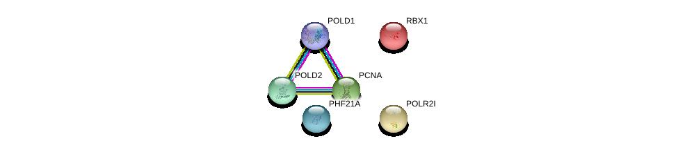 http://string-db.org/version_10/api/image/networkList?limit=0&targetmode=proteins&caller_identity=gene_cards&network_flavor=evidence&identifiers=9606.ENSP00000406046%0d%0a9606.ENSP00000368438%0d%0a9606.ENSP00000386105%0d%0a9606.ENSP00000398824%0d%0a9606.ENSP00000221859%0d%0a9606.ENSP00000216225%0d%0a