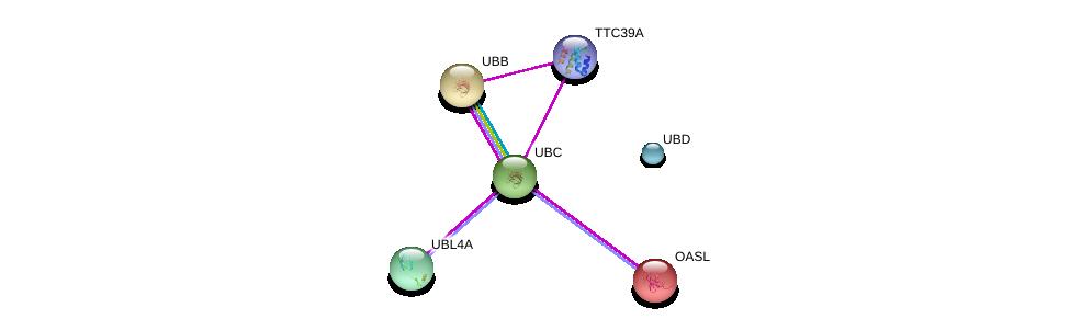 http://string-db.org/version_10/api/image/networkList?limit=0&targetmode=proteins&caller_identity=gene_cards&network_flavor=evidence&identifiers=9606.ENSP00000406144%0d%0a9606.ENSP00000304697%0d%0a9606.ENSP00000344818%0d%0a9606.ENSP00000257570%0d%0a9606.ENSP00000358674%0d%0a9606.ENSP00000366249%0d%0a