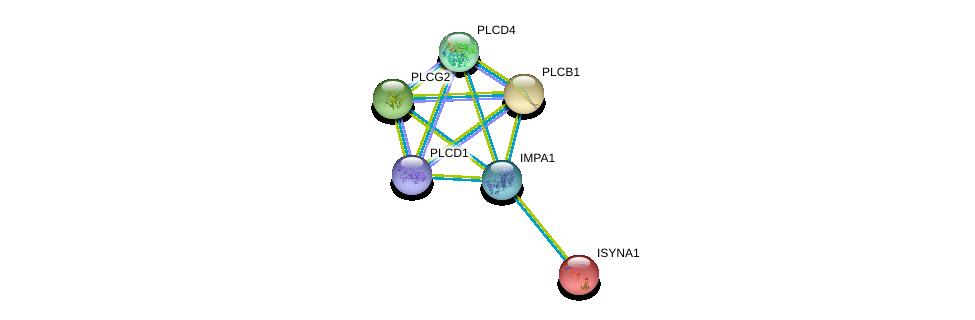http://string-db.org/version_10/api/image/networkList?limit=0&targetmode=proteins&caller_identity=gene_cards&network_flavor=evidence&identifiers=9606.ENSP00000408526%0d%0a9606.ENSP00000352336%0d%0a9606.ENSP00000388631%0d%0a9606.ENSP00000430344%0d%0a9606.ENSP00000338185%0d%0a9606.ENSP00000337746%0d%0a