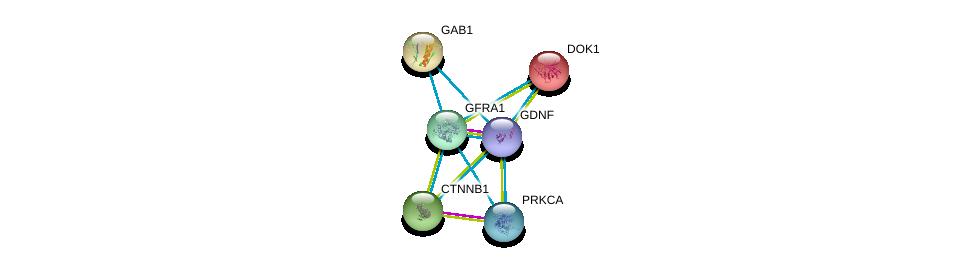 http://string-db.org/version_10/api/image/networkList?limit=0&targetmode=proteins&caller_identity=gene_cards&network_flavor=evidence&identifiers=9606.ENSP00000409007%0d%0a9606.ENSP00000393725%0d%0a9606.ENSP00000233668%0d%0a9606.ENSP00000408695%0d%0a9606.ENSP00000344456%0d%0a9606.ENSP00000262995%0d%0a
