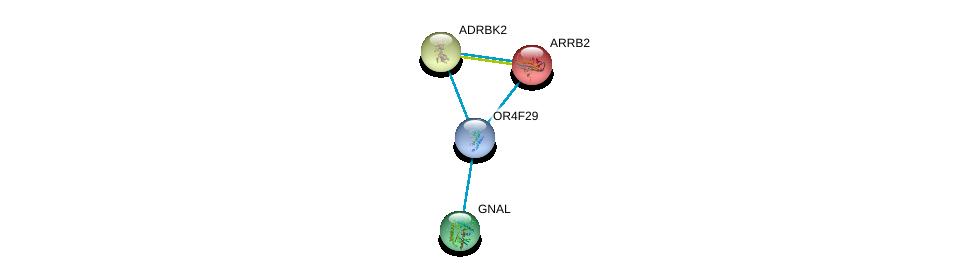 http://string-db.org/version_10/api/image/networkList?limit=0&targetmode=proteins&caller_identity=gene_cards&network_flavor=evidence&identifiers=9606.ENSP00000409316%0d%0a9606.ENSP00000317578%0d%0a9606.ENSP00000334051%0d%0a9606.ENSP00000269260%0d%0a