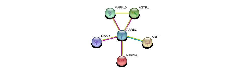 http://string-db.org/version_10/api/image/networkList?limit=0&targetmode=proteins&caller_identity=gene_cards&network_flavor=evidence&identifiers=9606.ENSP00000409581%0d%0a9606.ENSP00000417281%0d%0a9606.ENSP00000216797%0d%0a9606.ENSP00000273430%0d%0a9606.ENSP00000352157%0d%0a9606.ENSP00000272102%0d%0a