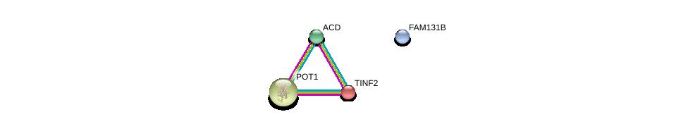 http://string-db.org/version_10/api/image/networkList?limit=0&targetmode=proteins&caller_identity=gene_cards&network_flavor=evidence&identifiers=9606.ENSP00000410603%0d%0a9606.ENSP00000267415%0d%0a9606.ENSP00000350249%0d%0a9606.ENSP00000377496%0d%0a