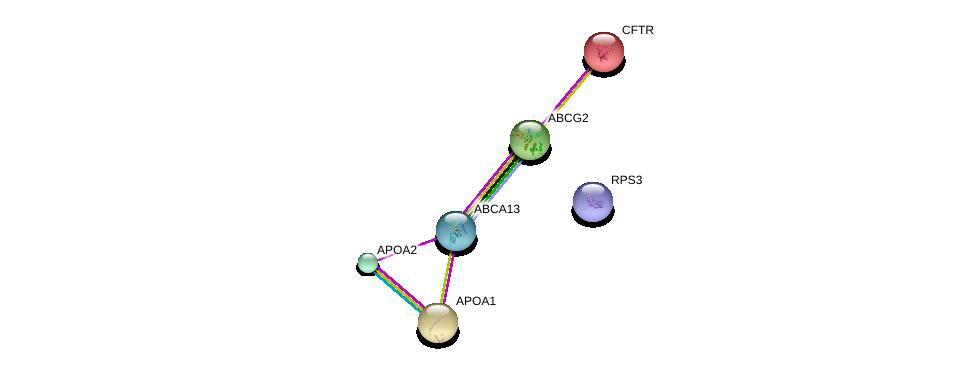 http://string-db.org/version_10/api/image/networkList?limit=0&targetmode=proteins&caller_identity=gene_cards&network_flavor=evidence&identifiers=9606.ENSP00000411096%0d%0a9606.ENSP00000236850%0d%0a9606.ENSP00000356969%0d%0a9606.ENSP00000237612%0d%0a9606.ENSP00000433821%0d%0a9606.ENSP00000003084%0d%0a