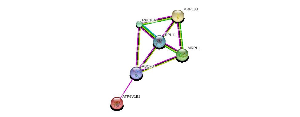 http://string-db.org/version_10/api/image/networkList?limit=0&targetmode=proteins&caller_identity=gene_cards&network_flavor=evidence&identifiers=9606.ENSP00000411471%0d%0a9606.ENSP00000363676%0d%0a9606.ENSP00000296102%0d%0a9606.ENSP00000315017%0d%0a9606.ENSP00000363018%0d%0a9606.ENSP00000276390%0d%0a