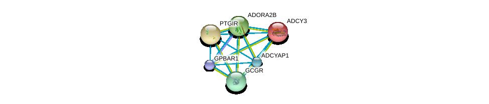http://string-db.org/version_10/api/image/networkList?limit=0&targetmode=proteins&caller_identity=gene_cards&network_flavor=evidence&identifiers=9606.ENSP00000411658%0d%0a9606.ENSP00000304501%0d%0a9606.ENSP00000428824%0d%0a9606.ENSP00000291294%0d%0a9606.ENSP00000383558%0d%0a9606.ENSP00000260600%0d%0a