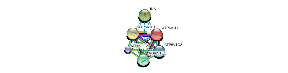 http://string-db.org/version_10/api/image/networkList?limit=0&targetmode=proteins&caller_identity=gene_cards&network_flavor=evidence&identifiers=9606.ENSP00000411672%0d%0a9606.ENSP00000216442%0d%0a9606.ENSP00000234396%0d%0a9606.ENSP00000250971%0d%0a9606.ENSP00000253413%0d%0a9606.ENSP00000272238%0d%0a