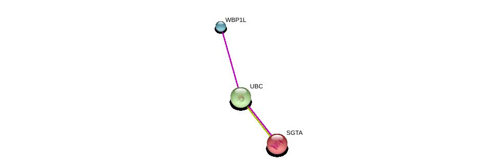 http://string-db.org/version_10/api/image/networkList?limit=0&targetmode=proteins&caller_identity=gene_cards&network_flavor=evidence&identifiers=9606.ENSP00000414721%0d%0a9606.ENSP00000344818%0d%0a9606.ENSP00000221566%0d%0a