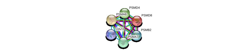 http://string-db.org/version_10/api/image/networkList?limit=0&targetmode=proteins&caller_identity=gene_cards&network_flavor=evidence&identifiers=9606.ENSP00000415904%0d%0a9606.ENSP00000215071%0d%0a9606.ENSP00000261479%0d%0a9606.ENSP00000357879%0d%0a9606.ENSP00000359910%0d%0a9606.ENSP00000362334%0d%0a