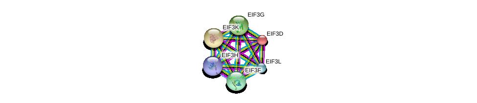 http://string-db.org/version_10/api/image/networkList?limit=0&targetmode=proteins&caller_identity=gene_cards&network_flavor=evidence&identifiers=9606.ENSP00000416892%0d%0a9606.ENSP00000248342%0d%0a9606.ENSP00000216190%0d%0a9606.ENSP00000310040%0d%0a9606.ENSP00000429931%0d%0a9606.ENSP00000253108%0d%0a
