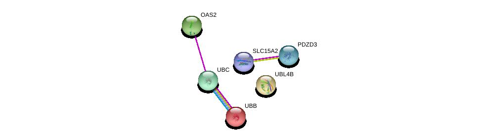 http://string-db.org/version_10/api/image/networkList?limit=0&targetmode=proteins&caller_identity=gene_cards&network_flavor=evidence&identifiers=9606.ENSP00000417085%0d%0a9606.ENSP00000347742%0d%0a9606.ENSP00000344818%0d%0a9606.ENSP00000304697%0d%0a9606.ENSP00000334044%0d%0a9606.ENSP00000342278%0d%0a