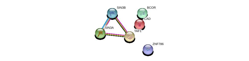 http://string-db.org/version_10/api/image/networkList?limit=0&targetmode=proteins&caller_identity=gene_cards&network_flavor=evidence&identifiers=9606.ENSP00000417470%0d%0a9606.ENSP00000369131%0d%0a9606.ENSP00000353622%0d%0a9606.ENSP00000367705%0d%0a9606.ENSP00000264705%0d%0a9606.ENSP00000276072%0d%0a