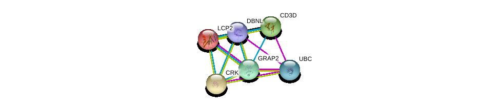 http://string-db.org/version_10/api/image/networkList?limit=0&targetmode=proteins&caller_identity=gene_cards&network_flavor=evidence&identifiers=9606.ENSP00000417653%0d%0a9606.ENSP00000344818%0d%0a9606.ENSP00000046794%0d%0a9606.ENSP00000300574%0d%0a9606.ENSP00000300692%0d%0a9606.ENSP00000339186%0d%0a