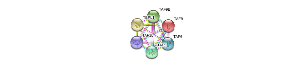 http://string-db.org/version_10/api/image/networkList?limit=0&targetmode=proteins&caller_identity=gene_cards&network_flavor=evidence&identifiers=9606.ENSP00000418379%0d%0a9606.ENSP00000358854%0d%0a9606.ENSP00000399982%0d%0a9606.ENSP00000237264%0d%0a9606.ENSP00000339917%0d%0a9606.ENSP00000217893%0d%0a