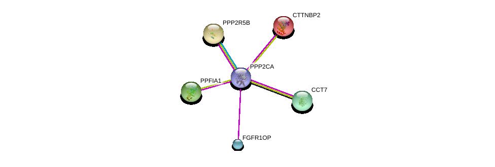 http://string-db.org/version_10/api/image/networkList?limit=0&targetmode=proteins&caller_identity=gene_cards&network_flavor=evidence&identifiers=9606.ENSP00000418447%0d%0a9606.ENSP00000160373%0d%0a9606.ENSP00000164133%0d%0a9606.ENSP00000355812%0d%0a9606.ENSP00000253925%0d%0a9606.ENSP00000258091%0d%0a