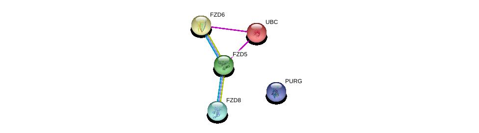 http://string-db.org/version_10/api/image/networkList?limit=0&targetmode=proteins&caller_identity=gene_cards&network_flavor=evidence&identifiers=9606.ENSP00000418721%0d%0a9606.ENSP00000344818%0d%0a9606.ENSP00000363826%0d%0a9606.ENSP00000363826%0d%0a9606.ENSP00000354607%0d%0a9606.ENSP00000351605%0d%0a