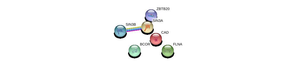 http://string-db.org/version_10/api/image/networkList?limit=0&targetmode=proteins&caller_identity=gene_cards&network_flavor=evidence&identifiers=9606.ENSP00000419153%0d%0a9606.ENSP00000358866%0d%0a9606.ENSP00000353622%0d%0a9606.ENSP00000369131%0d%0a9606.ENSP00000367705%0d%0a9606.ENSP00000264705%0d%0a