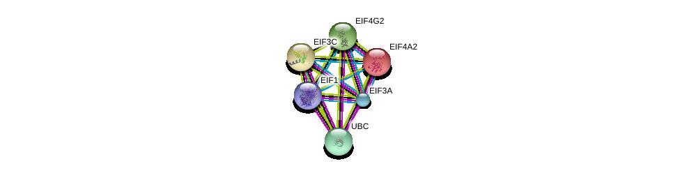 http://string-db.org/version_10/api/image/networkList?limit=0&targetmode=proteins&caller_identity=gene_cards&network_flavor=evidence&identifiers=9606.ENSP00000419449%0d%0a9606.ENSP00000332604%0d%0a9606.ENSP00000358140%0d%0a9606.ENSP00000344818%0d%0a9606.ENSP00000326381%0d%0a9606.ENSP00000340281%0d%0a