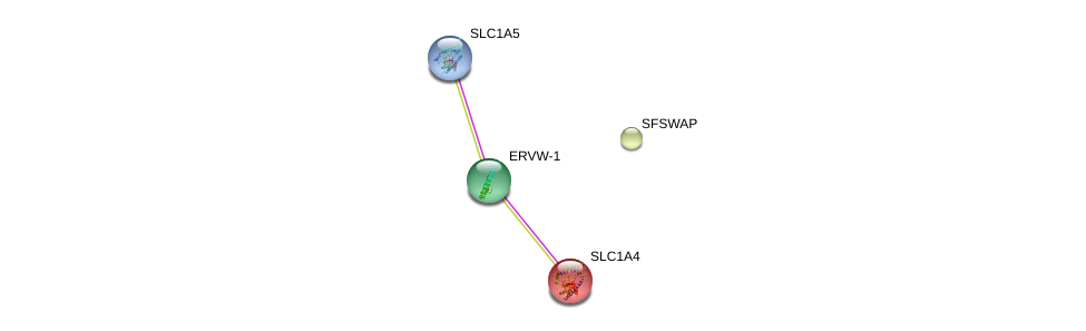 http://string-db.org/version_10/api/image/networkList?limit=0&targetmode=proteins&caller_identity=gene_cards&network_flavor=evidence&identifiers=9606.ENSP00000419945%0d%0a9606.ENSP00000261674%0d%0a9606.ENSP00000234256%0d%0a9606.ENSP00000444408%0d%0a