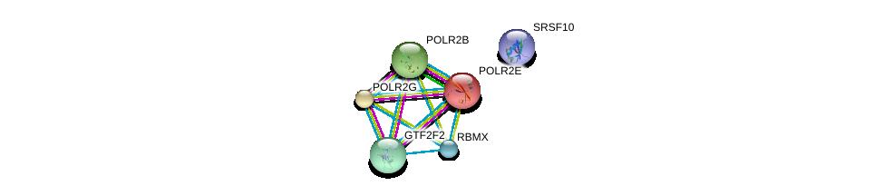 http://string-db.org/version_10/api/image/networkList?limit=0&targetmode=proteins&caller_identity=gene_cards&network_flavor=evidence&identifiers=9606.ENSP00000420195%0d%0a9606.ENSP00000312735%0d%0a9606.ENSP00000359645%0d%0a9606.ENSP00000340823%0d%0a9606.ENSP00000301788%0d%0a9606.ENSP00000215587%0d%0a