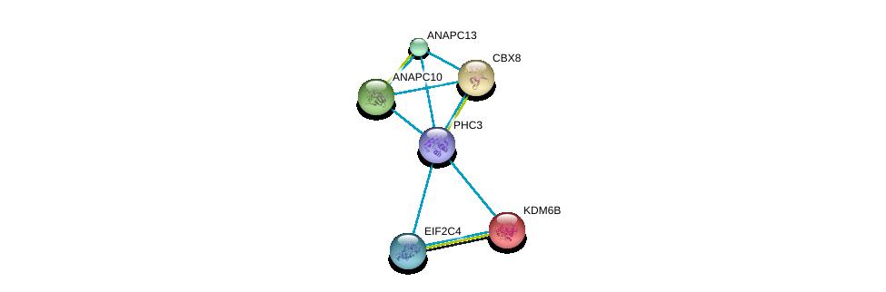 http://string-db.org/version_10/api/image/networkList?limit=0&targetmode=proteins&caller_identity=gene_cards&network_flavor=evidence&identifiers=9606.ENSP00000420294%0d%0a9606.ENSP00000346987%0d%0a9606.ENSP00000310071%0d%0a9606.ENSP00000254846%0d%0a9606.ENSP00000362306%0d%0a9606.ENSP00000269385%0d%0a