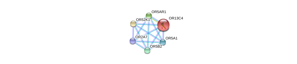 http://string-db.org/version_10/api/image/networkList?limit=0&targetmode=proteins&caller_identity=gene_cards&network_flavor=evidence&identifiers=9606.ENSP00000420502%0d%0a9606.ENSP00000277216%0d%0a9606.ENSP00000302422%0d%0a9606.ENSP00000302639%0d%0a9606.ENSP00000303076%0d%0a9606.ENSP00000303096%0d%0a