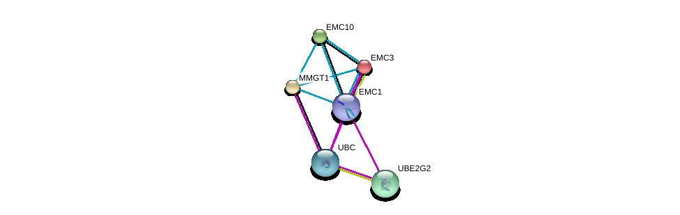 http://string-db.org/version_10/api/image/networkList?limit=0&targetmode=proteins&caller_identity=gene_cards&network_flavor=evidence&identifiers=9606.ENSP00000420608%0d%0a9606.ENSP00000245046%0d%0a9606.ENSP00000338348%0d%0a9606.ENSP00000344818%0d%0a9606.ENSP00000334037%0d%0a9606.ENSP00000306220%0d%0a