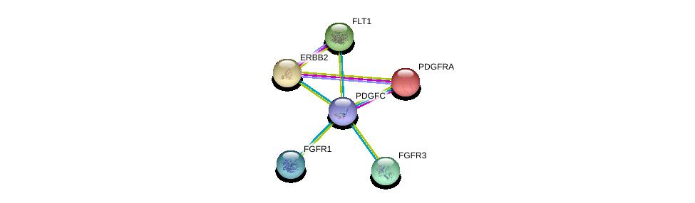 http://string-db.org/version_10/api/image/networkList?limit=0&targetmode=proteins&caller_identity=gene_cards&network_flavor=evidence&identifiers=9606.ENSP00000422464%0d%0a9606.ENSP00000257290%0d%0a9606.ENSP00000393312%0d%0a9606.ENSP00000339824%0d%0a9606.ENSP00000269571%0d%0a9606.ENSP00000282397%0d%0a