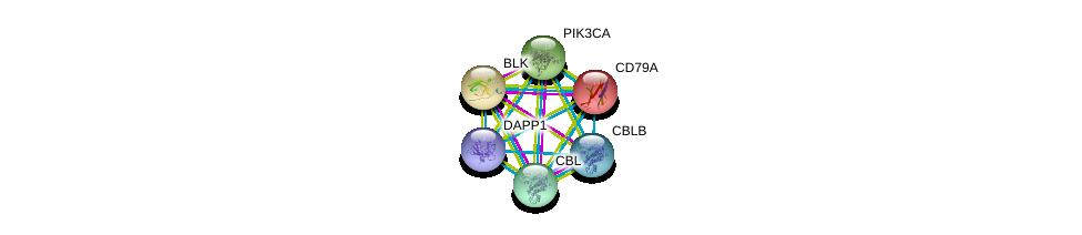 http://string-db.org/version_10/api/image/networkList?limit=0&targetmode=proteins&caller_identity=gene_cards&network_flavor=evidence&identifiers=9606.ENSP00000423602%0d%0a9606.ENSP00000221972%0d%0a9606.ENSP00000259089%0d%0a9606.ENSP00000263967%0d%0a9606.ENSP00000264033%0d%0a9606.ENSP00000264122%0d%0a