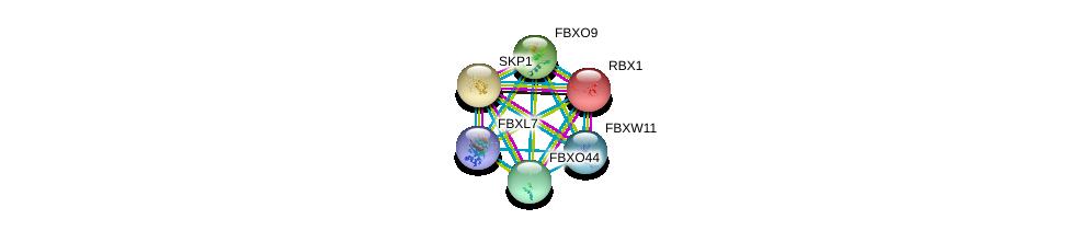http://string-db.org/version_10/api/image/networkList?limit=0&targetmode=proteins&caller_identity=gene_cards&network_flavor=evidence&identifiers=9606.ENSP00000423630%0d%0a9606.ENSP00000231487%0d%0a9606.ENSP00000216225%0d%0a9606.ENSP00000244426%0d%0a9606.ENSP00000251547%0d%0a9606.ENSP00000265094%0d%0a