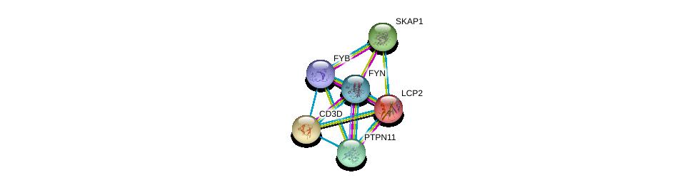 http://string-db.org/version_10/api/image/networkList?limit=0&targetmode=proteins&caller_identity=gene_cards&network_flavor=evidence&identifiers=9606.ENSP00000425845%0d%0a9606.ENSP00000046794%0d%0a9606.ENSP00000346671%0d%0a9606.ENSP00000338171%0d%0a9606.ENSP00000300692%0d%0a9606.ENSP00000340944%0d%0a