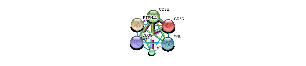 http://string-db.org/version_10/api/image/networkList?limit=0&targetmode=proteins&caller_identity=gene_cards&network_flavor=evidence&identifiers=9606.ENSP00000425845%0d%0a9606.ENSP00000378845%0d%0a9606.ENSP00000431445%0d%0a9606.ENSP00000340944%0d%0a9606.ENSP00000300692%0d%0a9606.ENSP00000354566%0d%0a