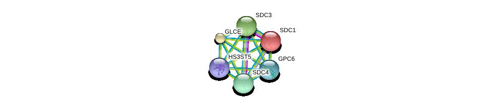 http://string-db.org/version_10/api/image/networkList?limit=0&targetmode=proteins&caller_identity=gene_cards&network_flavor=evidence&identifiers=9606.ENSP00000427888%0d%0a9606.ENSP00000254351%0d%0a9606.ENSP00000261858%0d%0a9606.ENSP00000344468%0d%0a9606.ENSP00000361818%0d%0a9606.ENSP00000366246%0d%0a