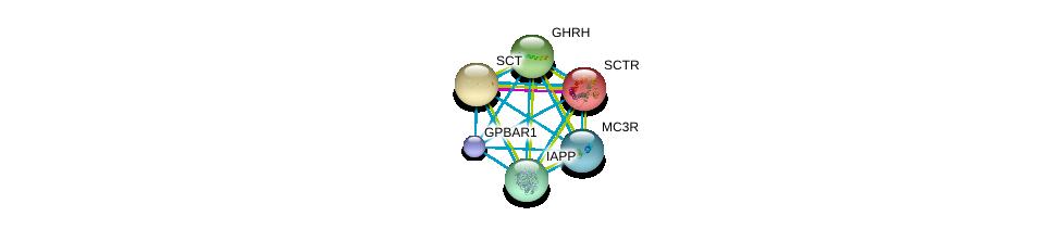 http://string-db.org/version_10/api/image/networkList?limit=0&targetmode=proteins&caller_identity=gene_cards&network_flavor=evidence&identifiers=9606.ENSP00000428824%0d%0a9606.ENSP00000019103%0d%0a9606.ENSP00000176195%0d%0a9606.ENSP00000237527%0d%0a9606.ENSP00000240652%0d%0a9606.ENSP00000243911%0d%0a