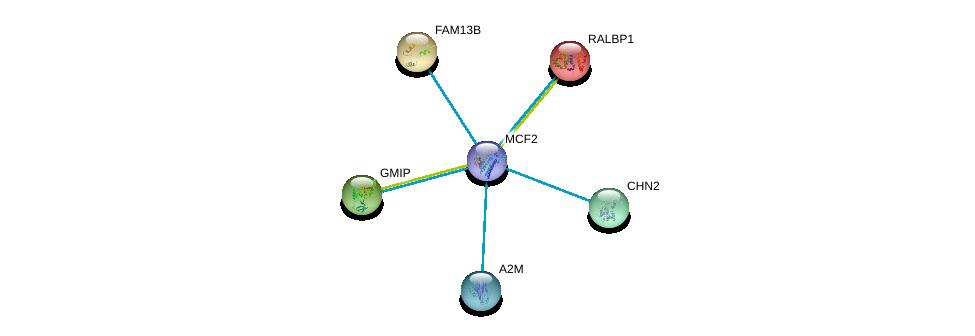 http://string-db.org/version_10/api/image/networkList?limit=0&targetmode=proteins&caller_identity=gene_cards&network_flavor=evidence&identifiers=9606.ENSP00000430276%0d%0a9606.ENSP00000323929%0d%0a9606.ENSP00000019317%0d%0a9606.ENSP00000033079%0d%0a9606.ENSP00000203556%0d%0a9606.ENSP00000222792%0d%0a