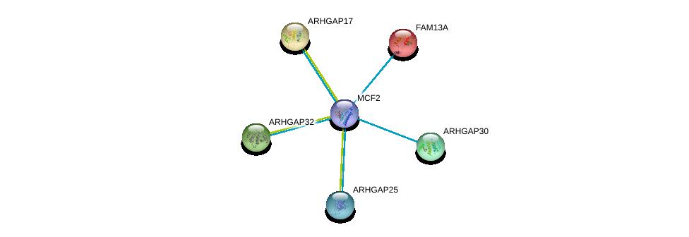 http://string-db.org/version_10/api/image/networkList?limit=0&targetmode=proteins&caller_identity=gene_cards&network_flavor=evidence&identifiers=9606.ENSP00000430276%0d%0a9606.ENSP00000386911%0d%0a9606.ENSP00000264344%0d%0a9606.ENSP00000310561%0d%0a9606.ENSP00000289968%0d%0a9606.ENSP00000356992%0d%0a