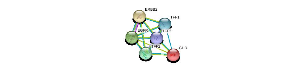 http://string-db.org/version_10/api/image/networkList?limit=0&targetmode=proteins&caller_identity=gene_cards&network_flavor=evidence&identifiers=9606.ENSP00000430690%0d%0a9606.ENSP00000230882%0d%0a9606.ENSP00000269571%0d%0a9606.ENSP00000275493%0d%0a9606.ENSP00000291526%0d%0a9606.ENSP00000291527%0d%0a