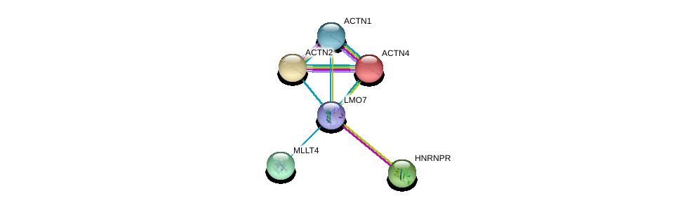 http://string-db.org/version_10/api/image/networkList?limit=0&targetmode=proteins&caller_identity=gene_cards&network_flavor=evidence&identifiers=9606.ENSP00000433352%0d%0a9606.ENSP00000252699%0d%0a9606.ENSP00000355537%0d%0a9606.ENSP00000375956%0d%0a9606.ENSP00000377941%0d%0a9606.ENSP00000363745%0d%0a