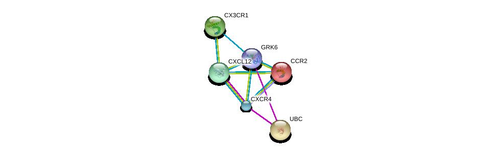 http://string-db.org/version_10/api/image/networkList?limit=0&targetmode=proteins&caller_identity=gene_cards&network_flavor=evidence&identifiers=9606.ENSP00000433511%0d%0a9606.ENSP00000386884%0d%0a9606.ENSP00000379140%0d%0a9606.ENSP00000344818%0d%0a9606.ENSP00000292301%0d%0a9606.ENSP00000351059%0d%0a
