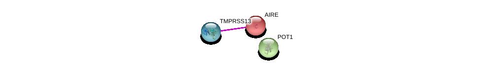 http://string-db.org/version_10/api/image/networkList?limit=0&targetmode=proteins&caller_identity=gene_cards&network_flavor=evidence&identifiers=9606.ENSP00000434279%0d%0a9606.ENSP00000291582%0d%0a9606.ENSP00000350249%0d%0a