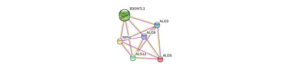 http://string-db.org/version_10/api/image/networkList?limit=0&targetmode=proteins&caller_identity=gene_cards&network_flavor=evidence&identifiers=9606.ENSP00000435517%0d%0a9606.ENSP00000333813%0d%0a9606.ENSP00000380793%0d%0a9606.ENSP00000319979%0d%0a9606.ENSP00000239891%0d%0a9606.ENSP00000296255%0d%0a