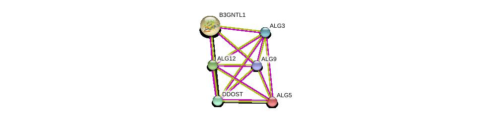 http://string-db.org/version_10/api/image/networkList?limit=0&targetmode=proteins&caller_identity=gene_cards&network_flavor=evidence&identifiers=9606.ENSP00000435517%0d%0a9606.ENSP00000380793%0d%0a9606.ENSP00000333813%0d%0a9606.ENSP00000364188%0d%0a9606.ENSP00000239891%0d%0a9606.ENSP00000319979%0d%0a