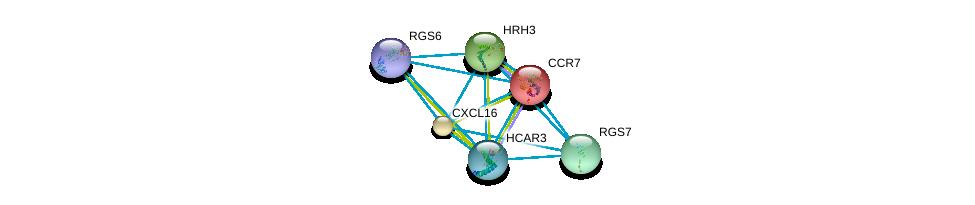 http://string-db.org/version_10/api/image/networkList?limit=0&targetmode=proteins&caller_identity=gene_cards&network_flavor=evidence&identifiers=9606.ENSP00000436714%0d%0a9606.ENSP00000342560%0d%0a9606.ENSP00000451030%0d%0a9606.ENSP00000355523%0d%0a9606.ENSP00000246657%0d%0a9606.ENSP00000293778%0d%0a